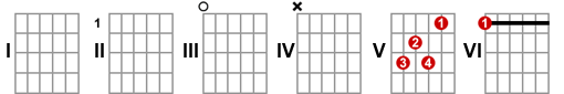 chords-map.png
